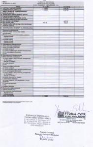 bilans 2012 str.2