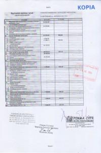 bilans 3 - 2013
